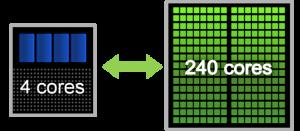Render por GPU es FP32 o FP64